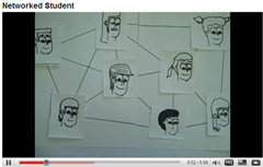 Networked Faculty